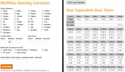 Mcmillan running calculator the runner's resource.